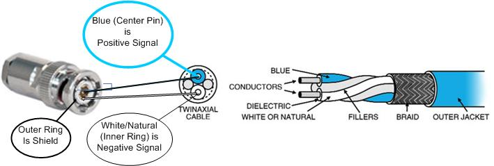 Stock Illustration Twisted Pair Cable Symbols Foil Shielded Cable Image69903147 together with Panpac together with Download additionally Analog Symbols also Two. on computer wiring diagram
