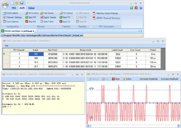 AltaAPI-LV - Advanced MIL-STD-1553 & ARINC LabVIEW Software